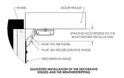 Installation of the weatherstripping