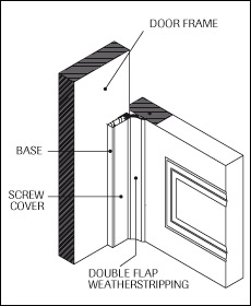 Double-flap weatherstripping