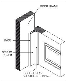 How Do I Install And Take Care Of My Exterior Frame