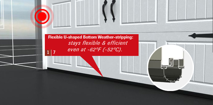 Bottom weatherstripping effective down to -62°F (-52°C)