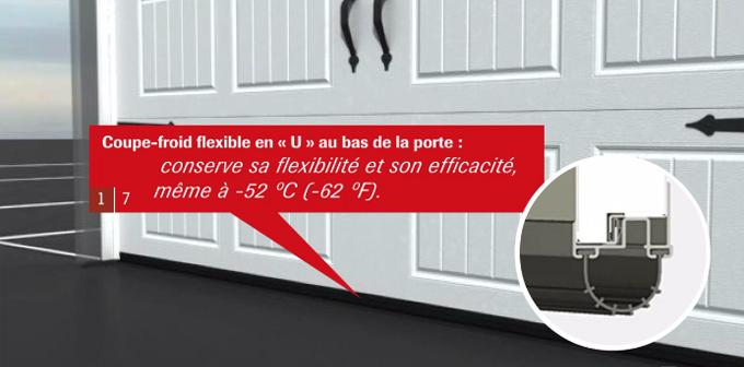 coupe froid pour portes de garage bas de porte r paration garaga. Black Bedroom Furniture Sets. Home Design Ideas