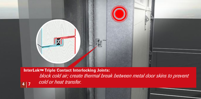 Interlok joint weather seals between door sections