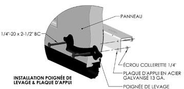 Installation poignée de levage & plaque d'appui