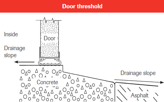Door threshold in concrete, exterior slope