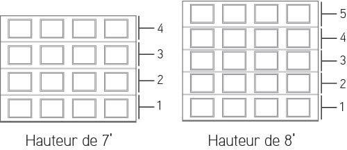 Construction Vantage - Hauteurs