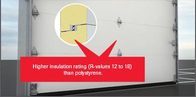 EnergyAce Polyurethane Construction