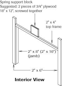 How To Install A Garage Door Garaga