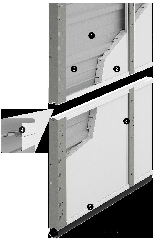 TG-8024 panel construction