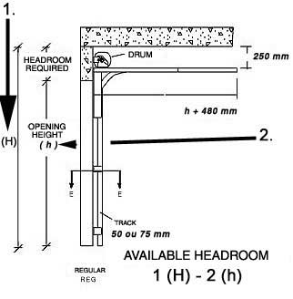 Headroom Required Calculation And Frame Garaga