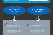 3 Esssential Components Of A Quiet Garage Door